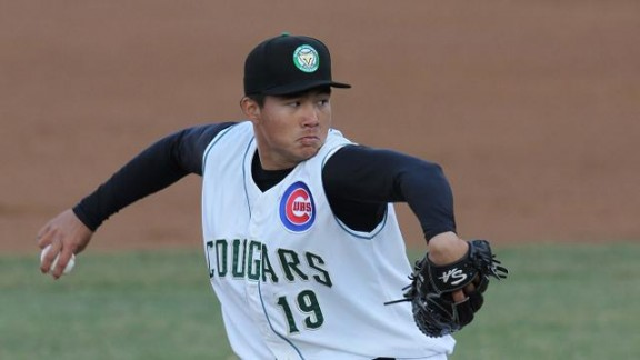 Jen-Ho Tseng named the Minor League Pitcher of the year for the Cubs