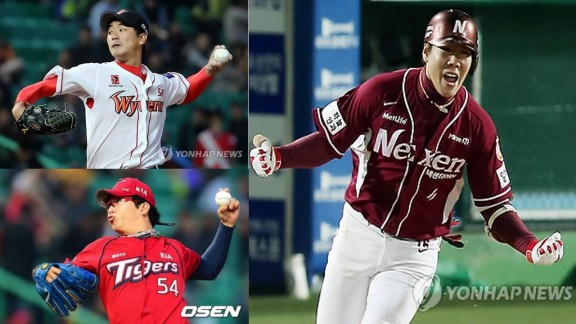 Posting Fee Expectations for KBO players